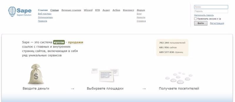 Аренда ссылок и продвижение сайта в Sape