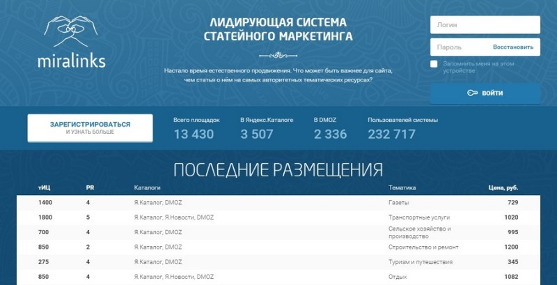 Миралинкс – заработок на бирже и продвижение сайтов