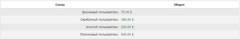 Skidki_na_hosting_i_domen_Ukraine_Скидки на хостинг и домен Украина