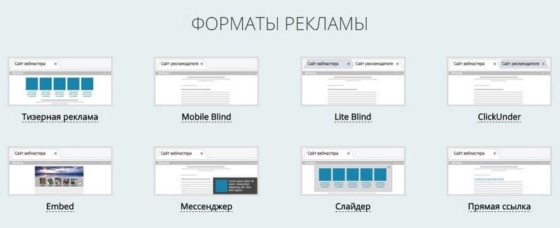 Kupit_traffic_v_visitweb_Купить трафик в ВизитВеб - форматы рекламы