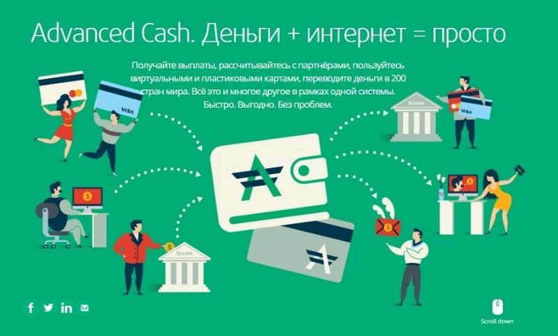 Advanced Cash (advcash) – регистрация, обзор, отзывы