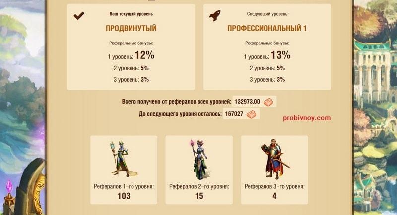 elvengold_probivnoy
