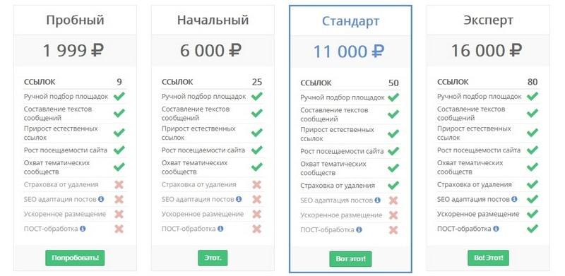 Tarify_Zapostim_ru_Тарифы Zapostim ru
