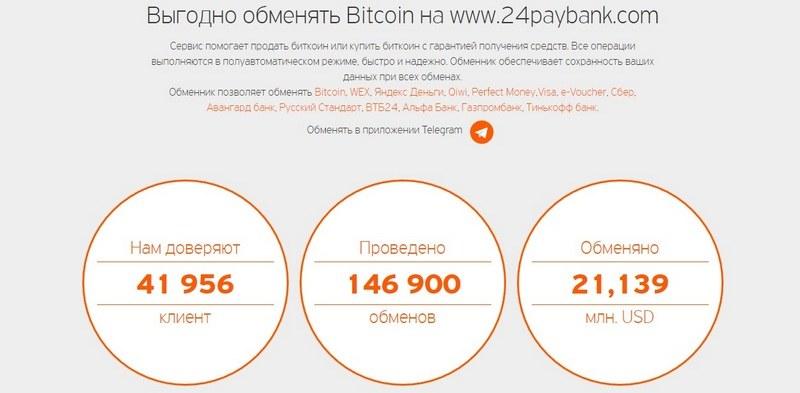 Плюсы_24_PayBank