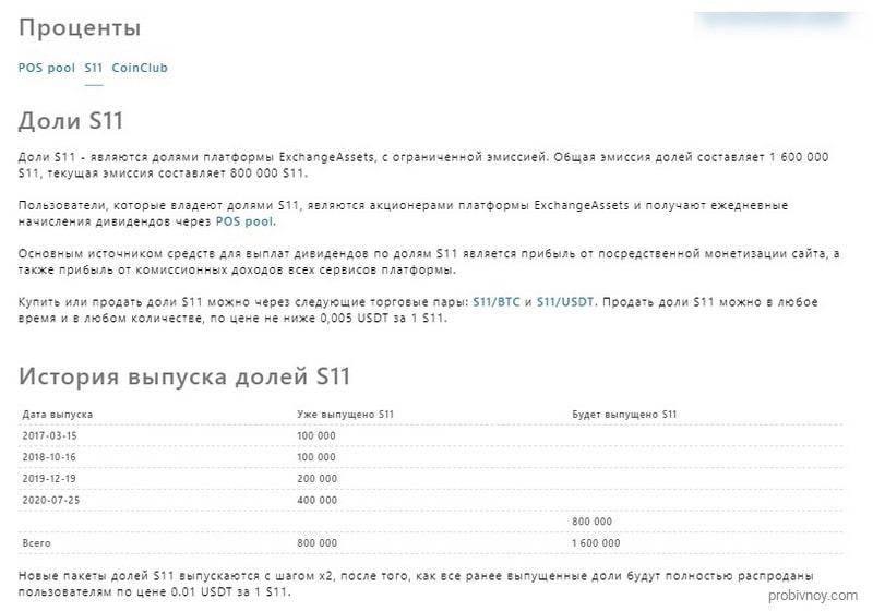 Доли S11 Exchange Assets