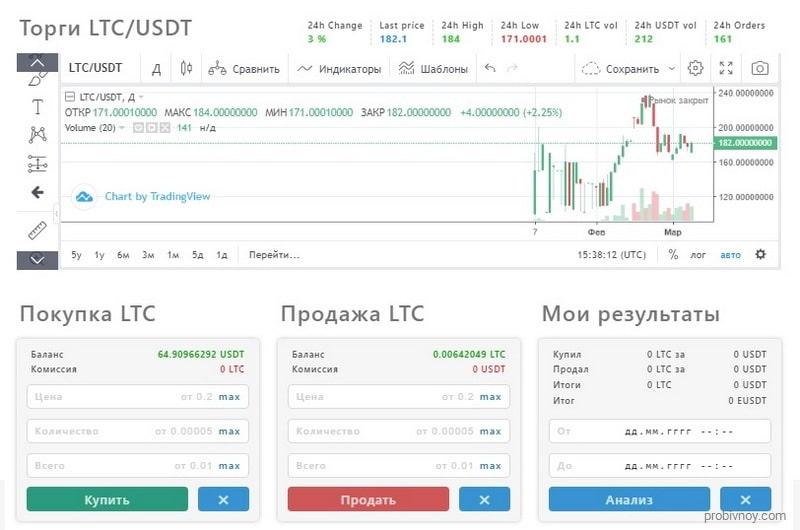 Как торговать на бирже Exchange Assets
