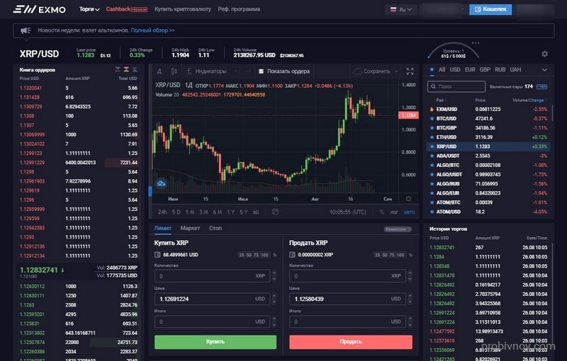 Торговля криптовалютой на EXMO