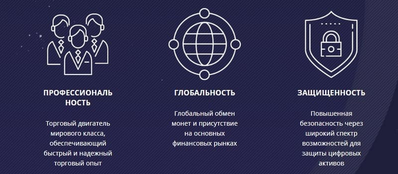 Плюсы Probit Exchange