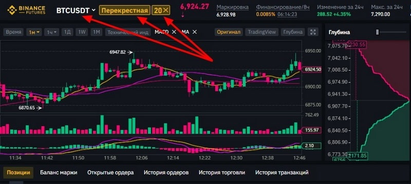 Меню платформы Binance Futures