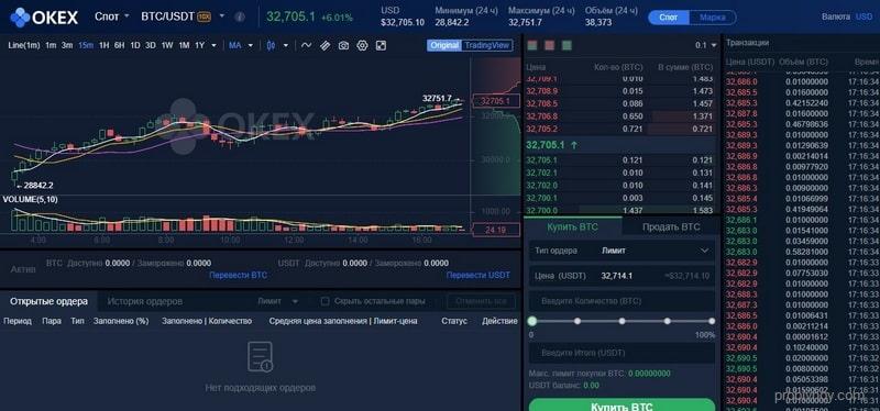Торговля криптовалютой на OKEx