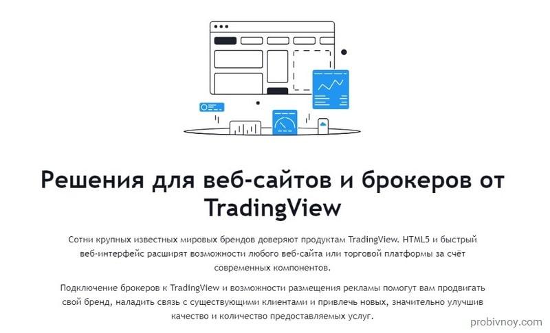 TradingView для бизнеса